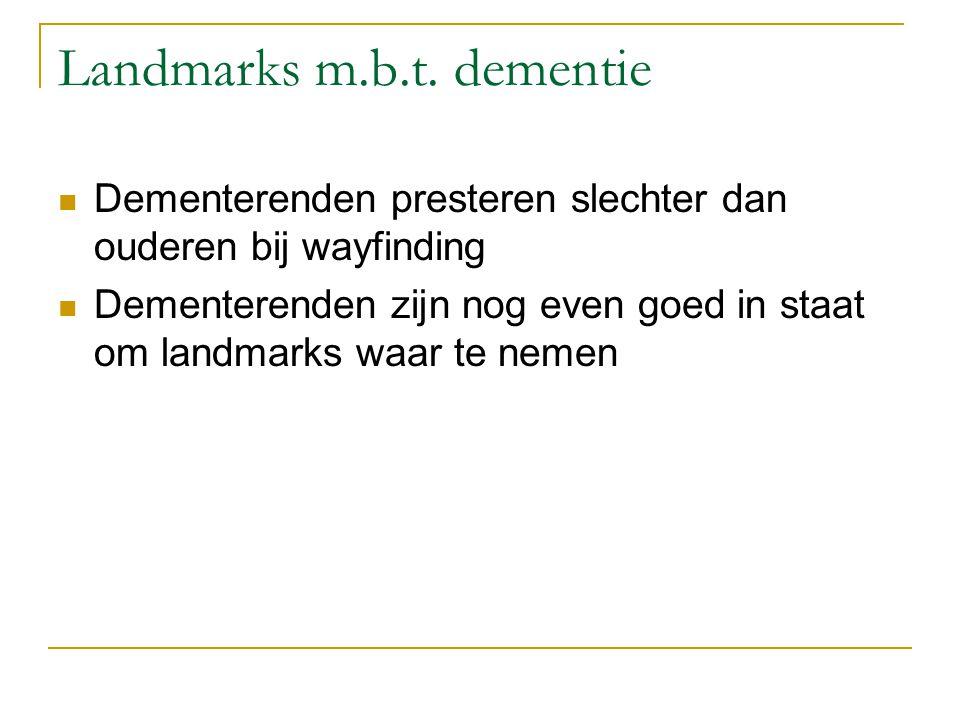 Landmarks m.b.t. dementie