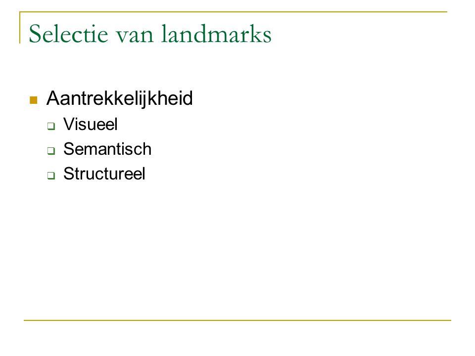 Selectie van landmarks