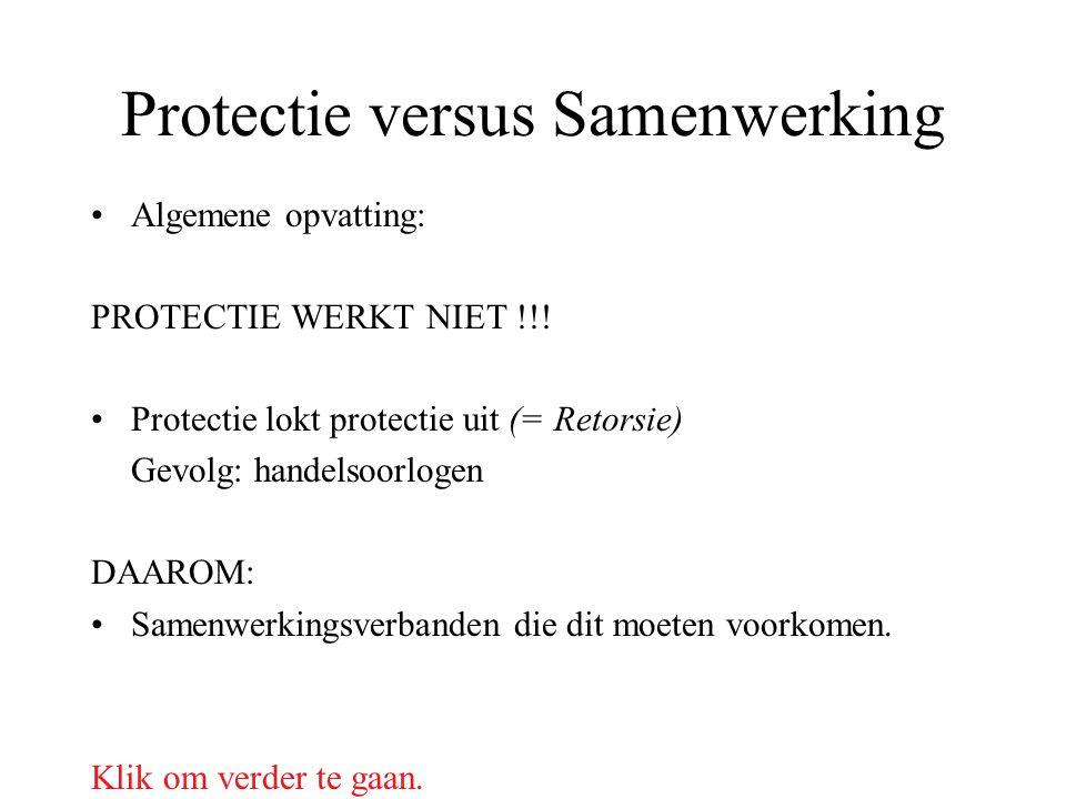 Protectie versus Samenwerking