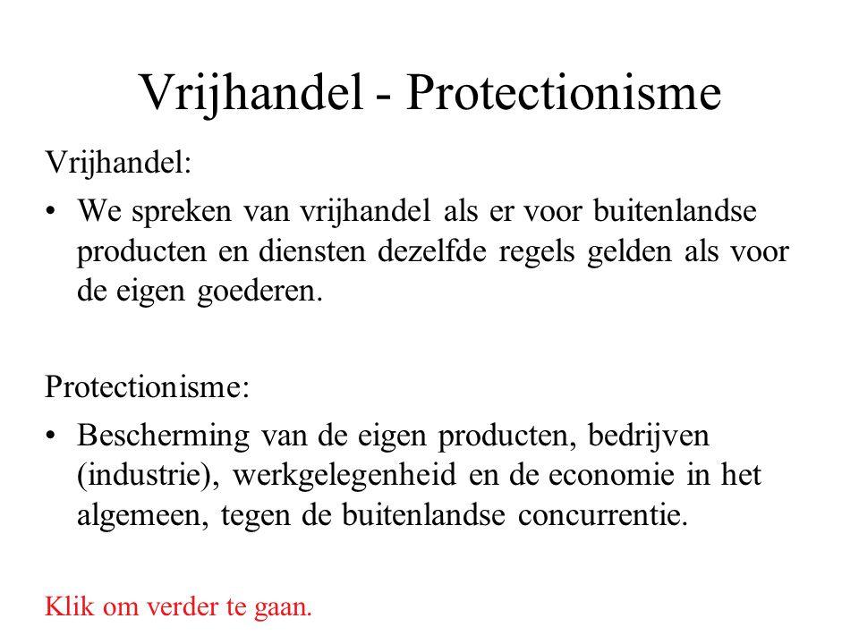 Vrijhandel - Protectionisme