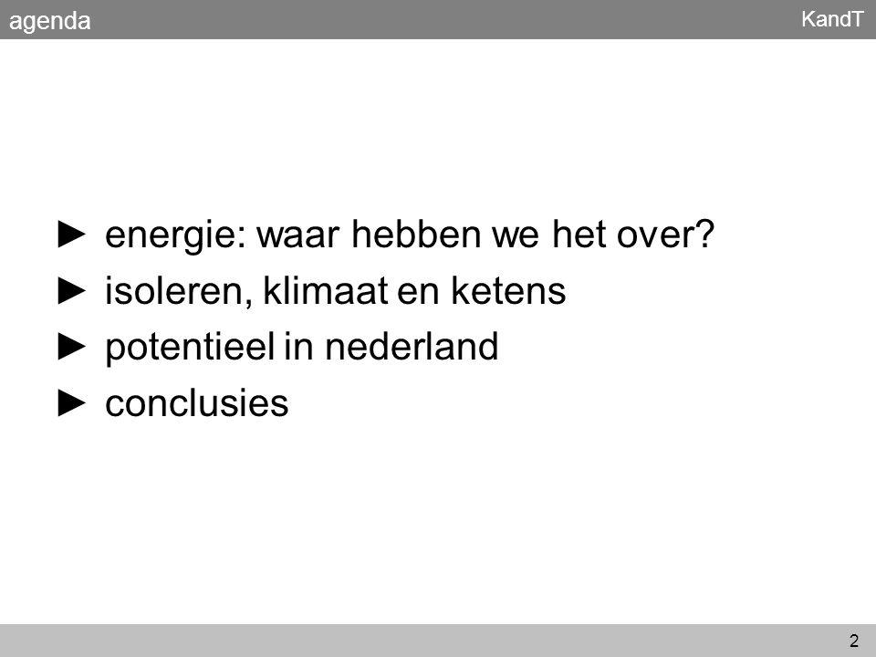 energie: waar hebben we het over isoleren, klimaat en ketens