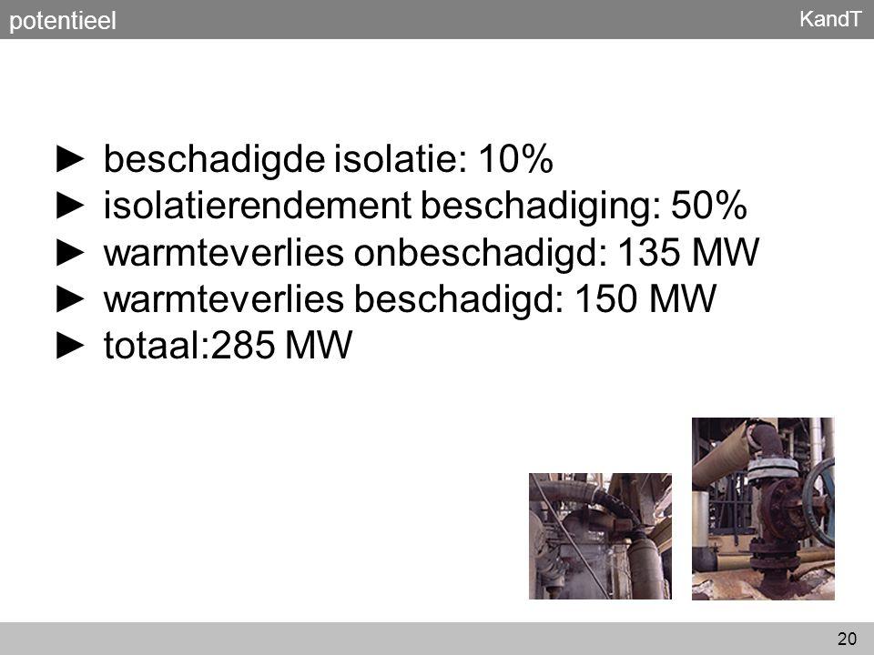 beschadigde isolatie: 10% isolatierendement beschadiging: 50%