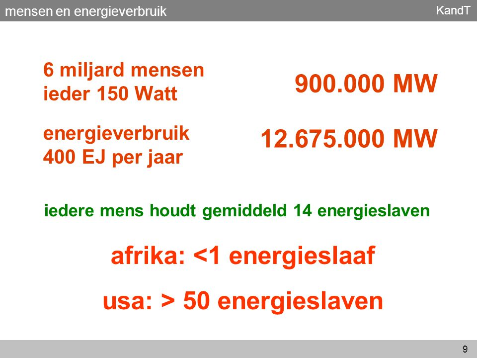 afrika: <1 energieslaaf usa: > 50 energieslaven