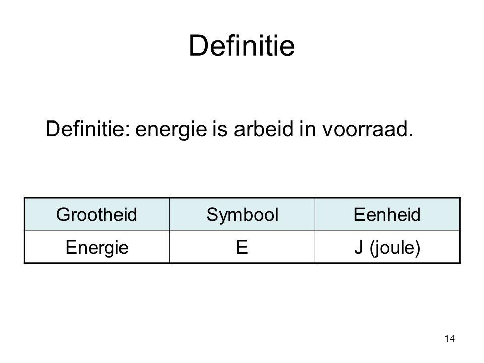 Definitie Definitie: energie is arbeid in voorraad. Grootheid Symbool