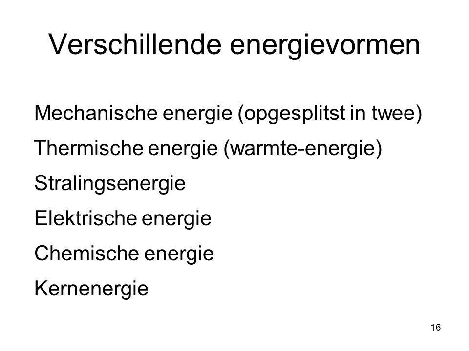 Verschillende energievormen