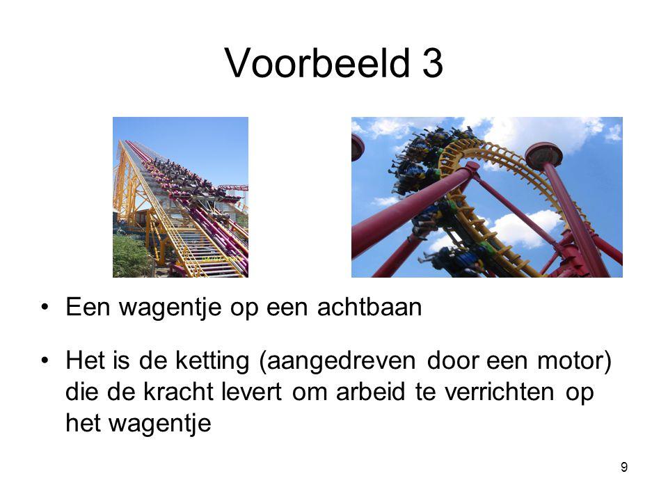 Voorbeeld 3 Een wagentje op een achtbaan