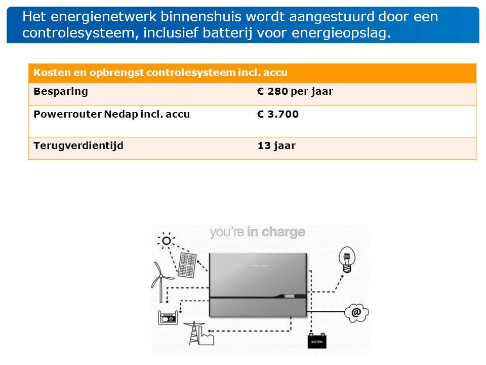 Het energienetwerk binnenshuis wordt aangestuurd door een controlesysteem, inclusief batterij voor energieopslag.