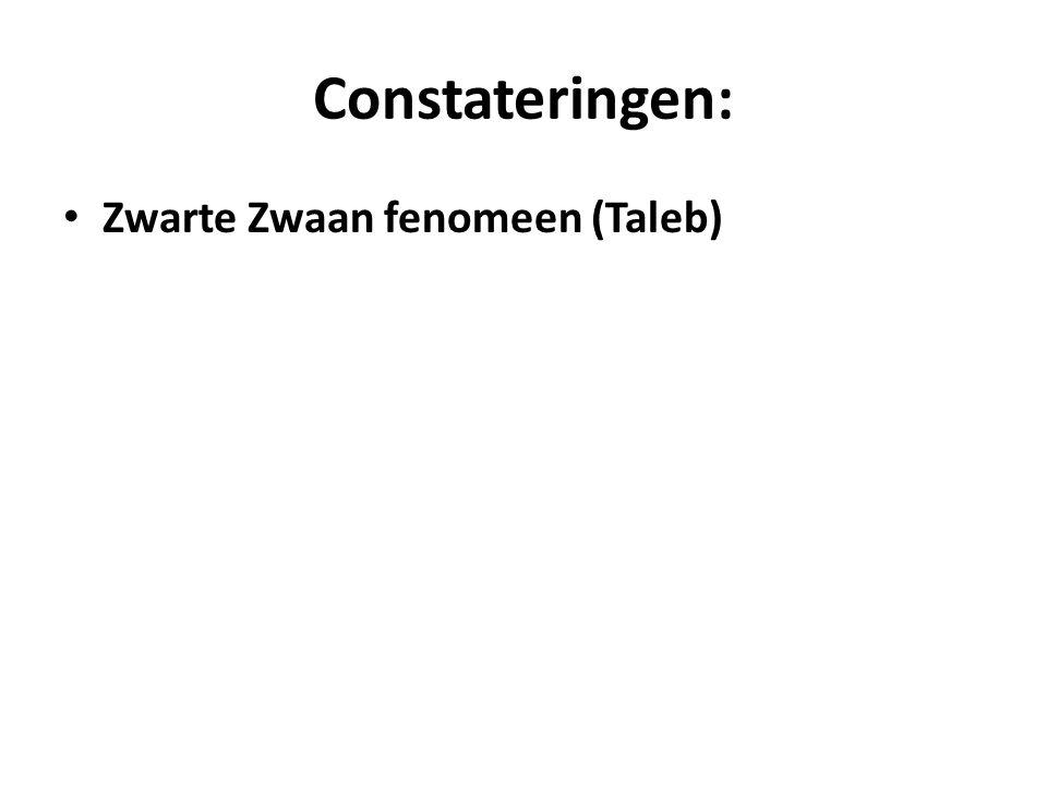 Constateringen: Zwarte Zwaan fenomeen (Taleb)