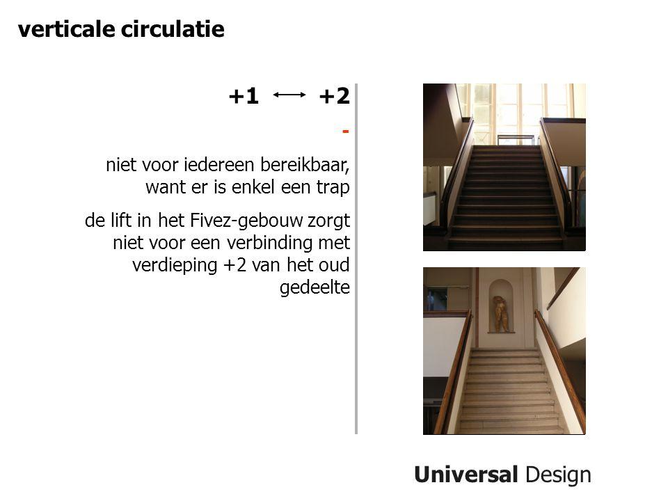 verticale circulatie +1 +2 Universal Design -