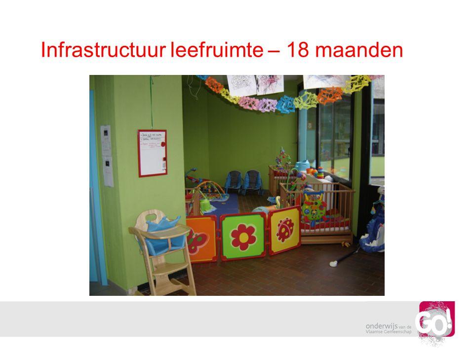 Infrastructuur leefruimte – 18 maanden