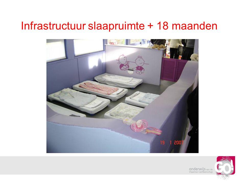 Infrastructuur slaapruimte + 18 maanden