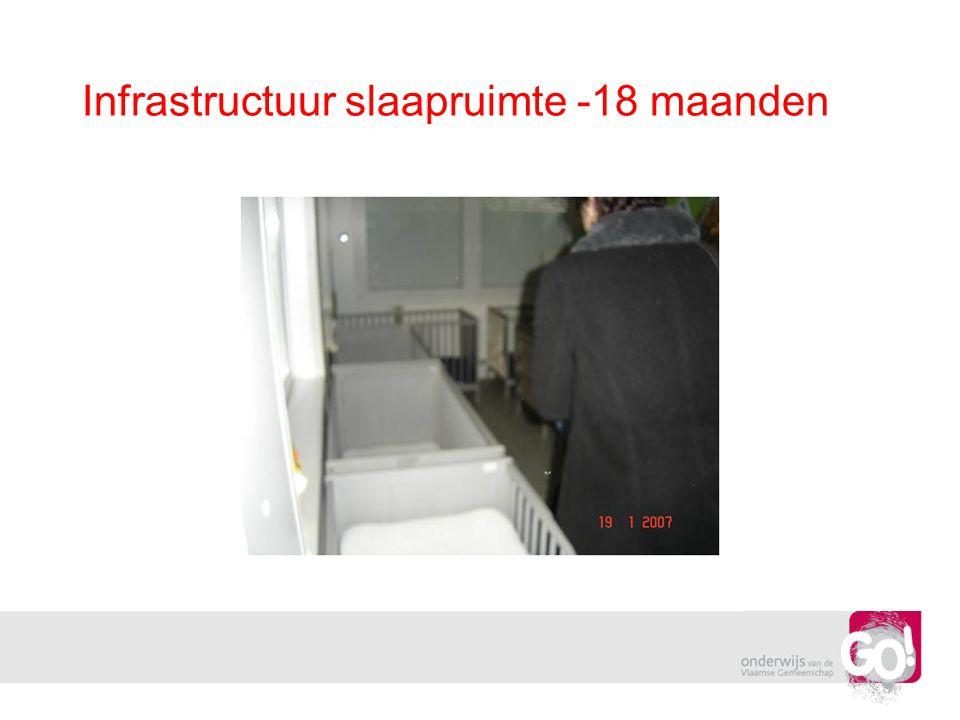 Infrastructuur slaapruimte -18 maanden