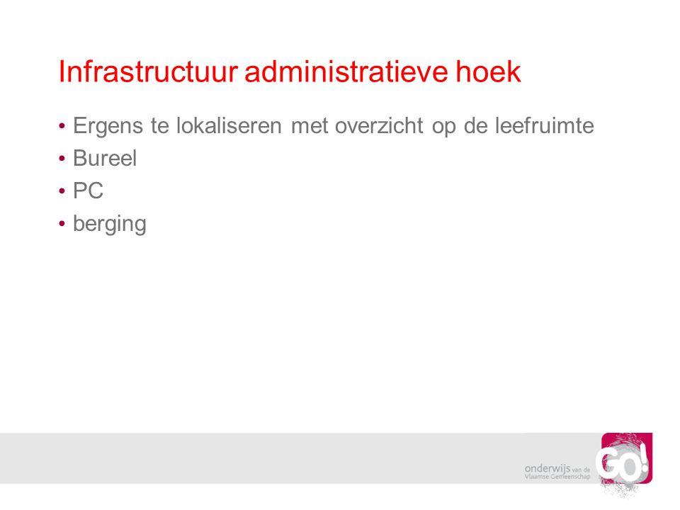 Infrastructuur administratieve hoek