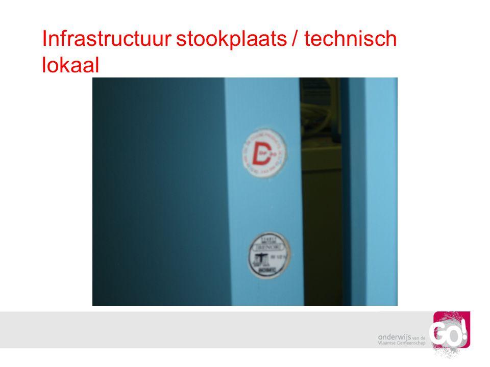 Infrastructuur stookplaats / technisch lokaal