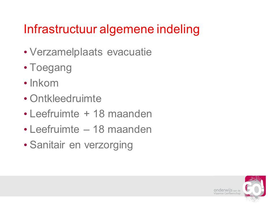 Infrastructuur algemene indeling