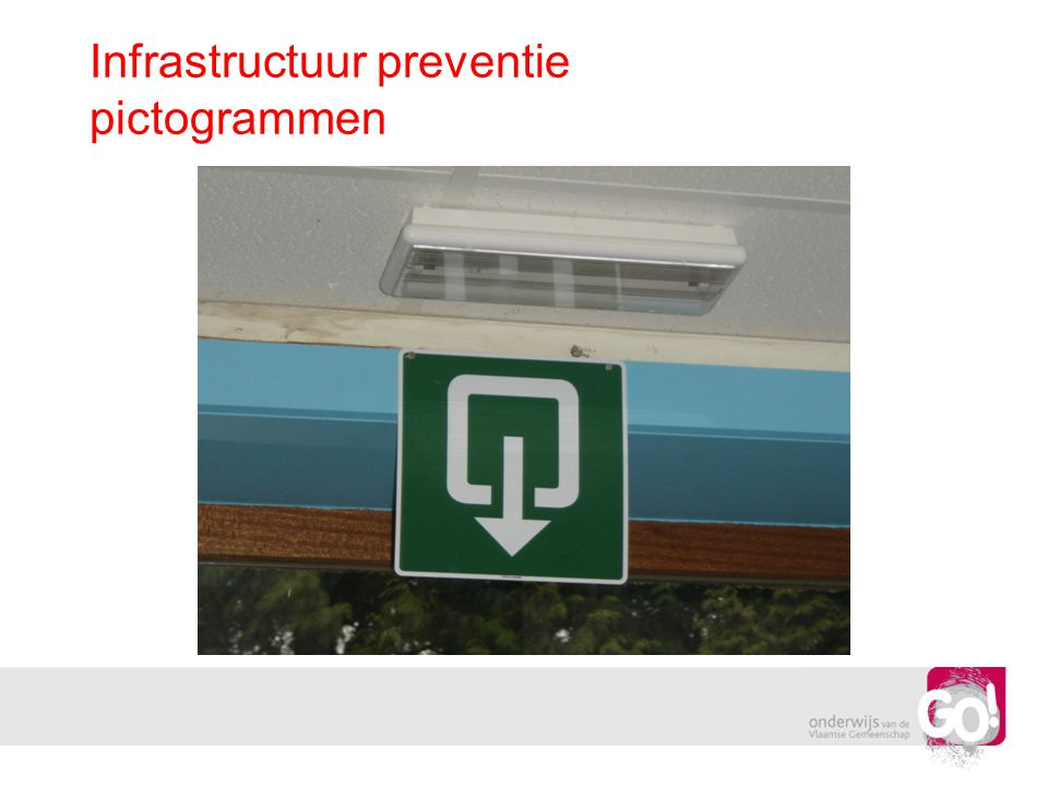 Infrastructuur preventie pictogrammen