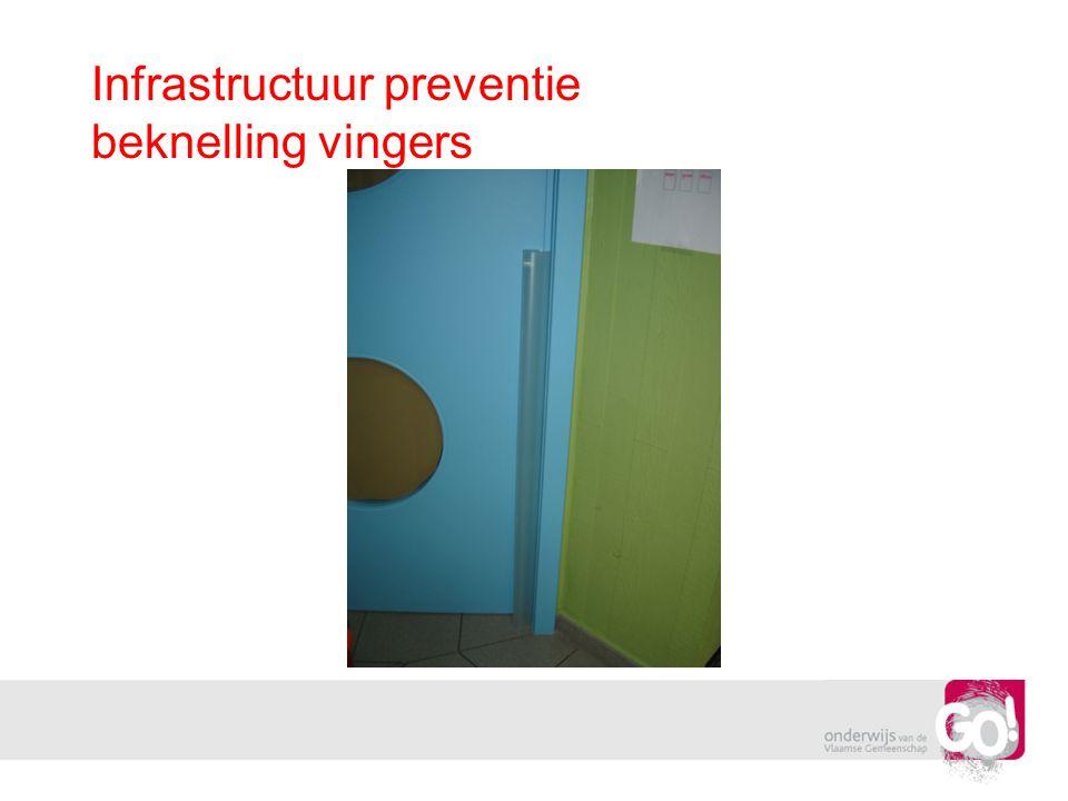 Infrastructuur preventie beknelling vingers
