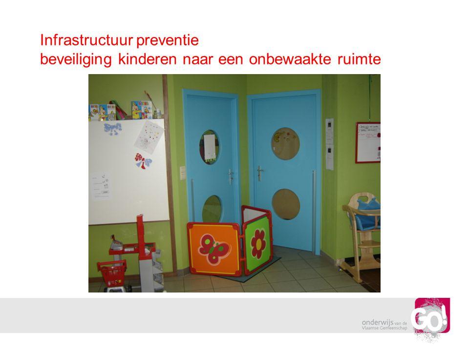 Infrastructuur preventie beveiliging kinderen naar een onbewaakte ruimte