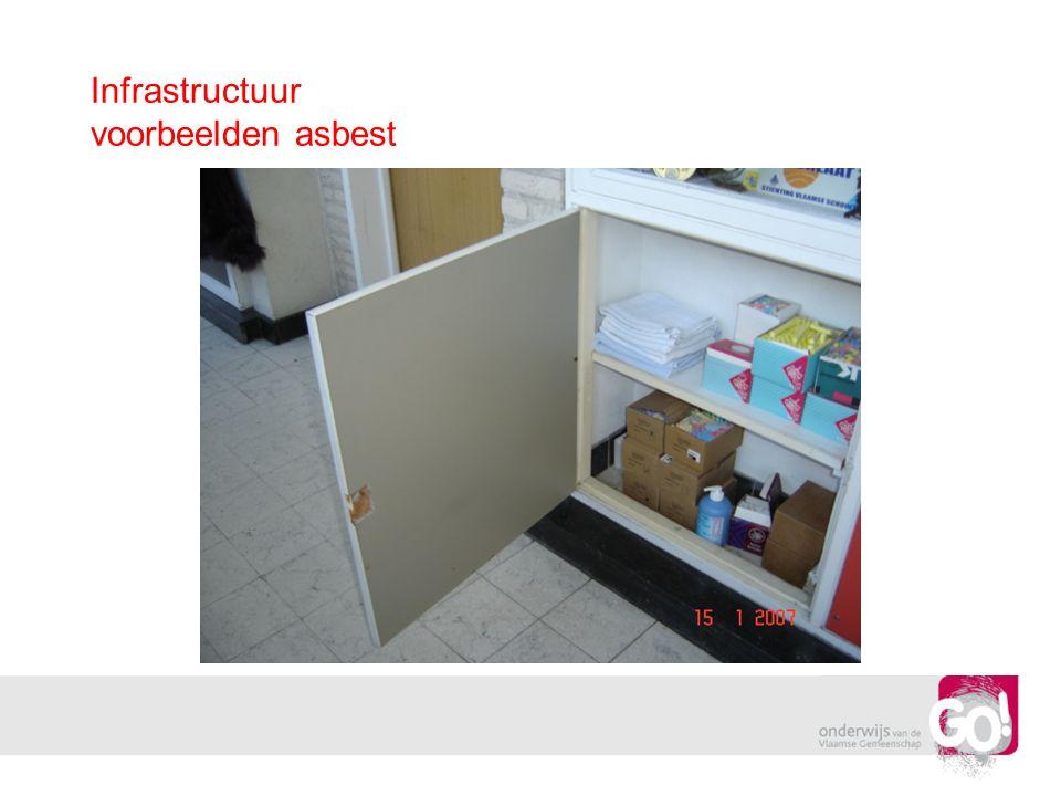 Infrastructuur voorbeelden asbest