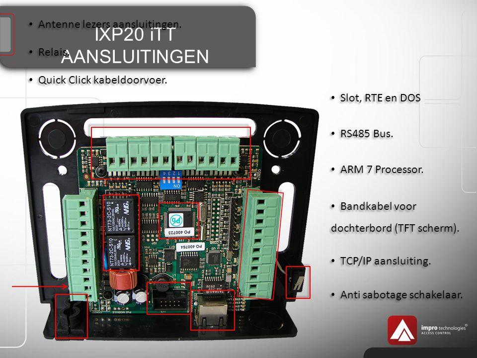 IXP20 iTT AANSLUITINGEN Antenne lezers aansluitingen. Relais.