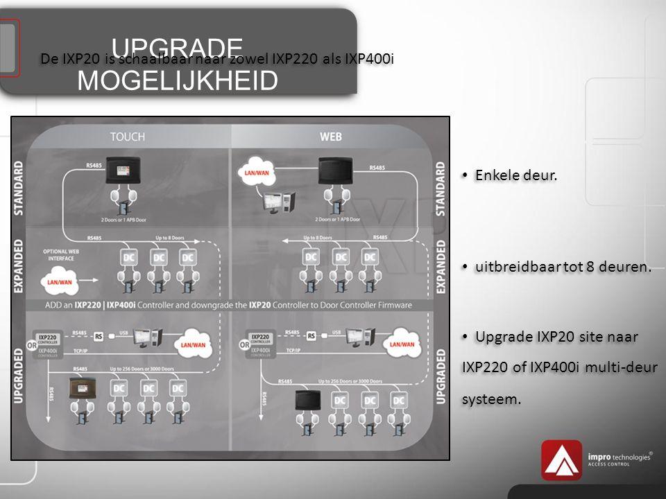UPGRADE MOGELIJKHEID De IXP20 is schaalbaar naar zowel IXP220 als IXP400i. Enkele deur. uitbreidbaar tot 8 deuren.
