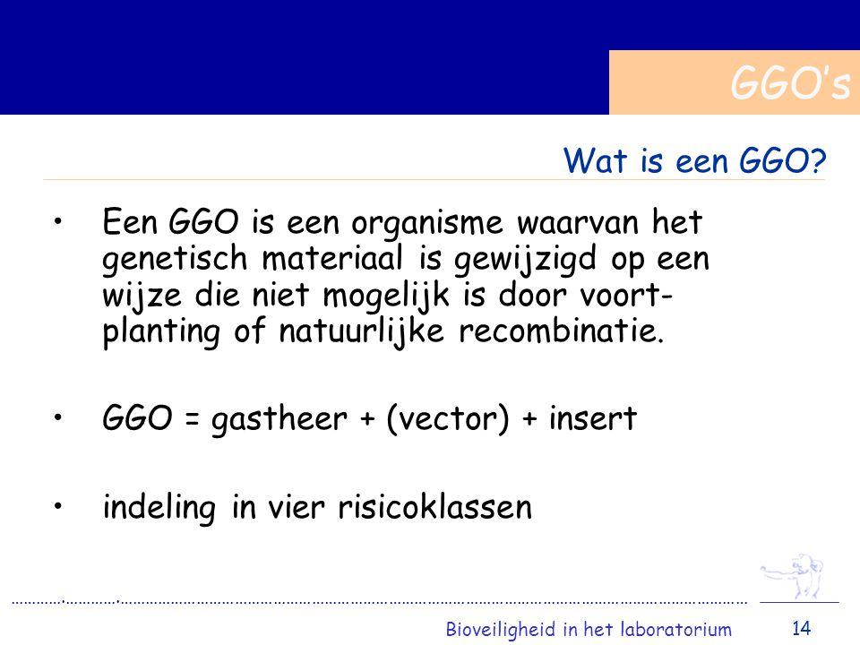 GGO's Wat is een GGO