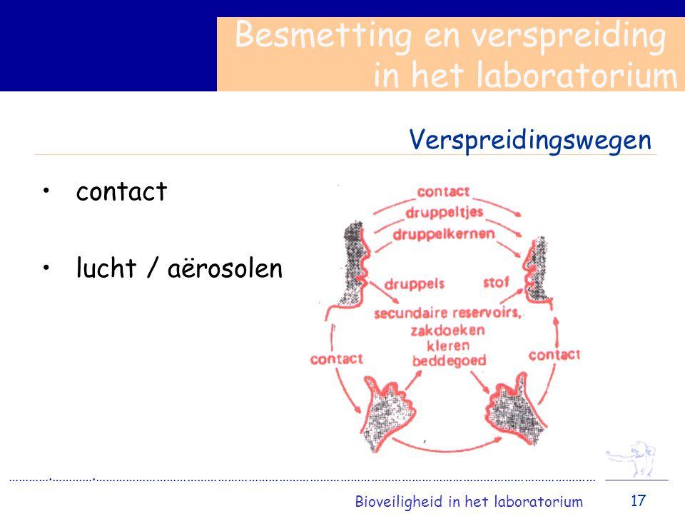 Besmetting en verspreiding in het laboratorium