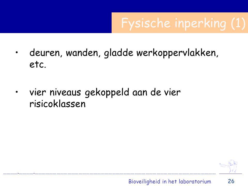 Fysische inperking (1) deuren, wanden, gladde werkoppervlakken, etc.