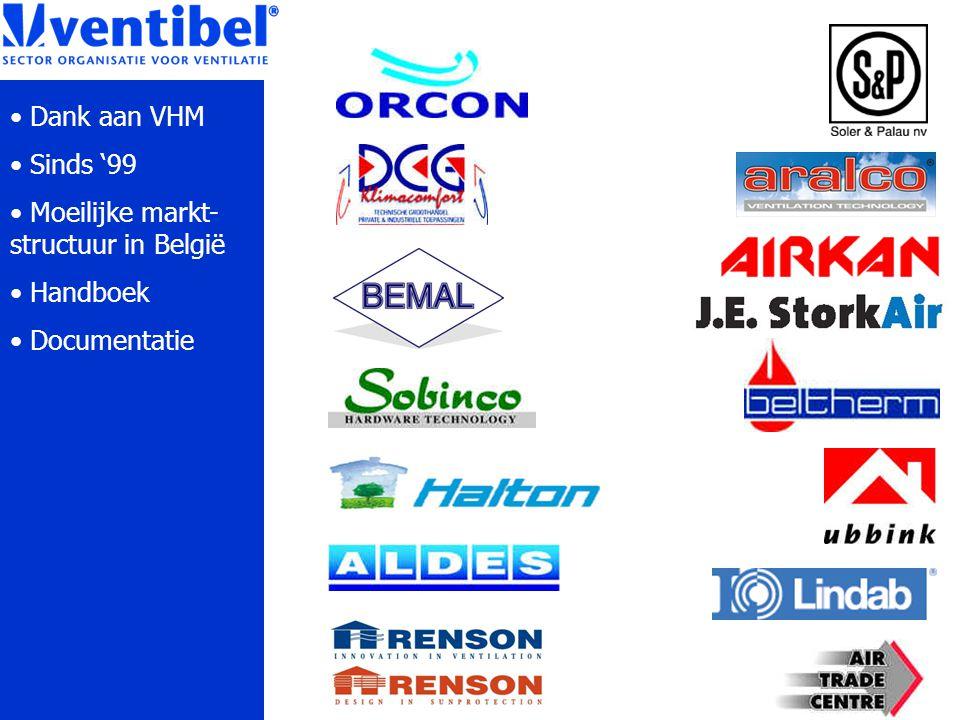 Moeilijke markt-structuur in België