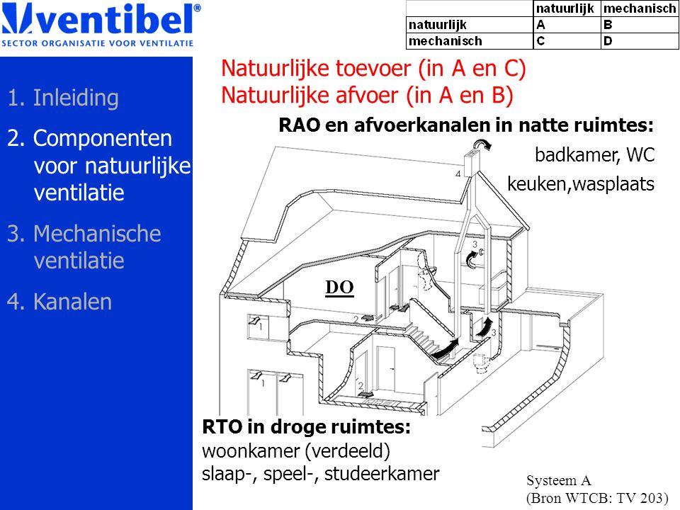 Natuurlijke toevoer (in A en C) Natuurlijke afvoer (in A en B)