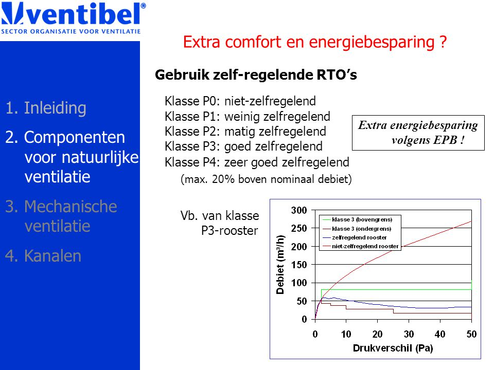 Extra energiebesparing volgens EPB !