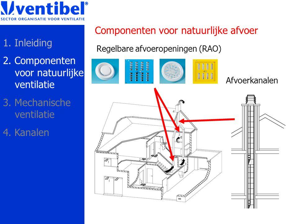 Componenten voor natuurlijke afvoer 1. Inleiding