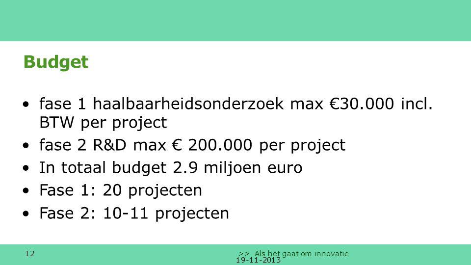 Budget fase 1 haalbaarheidsonderzoek max €30.000 incl. BTW per project