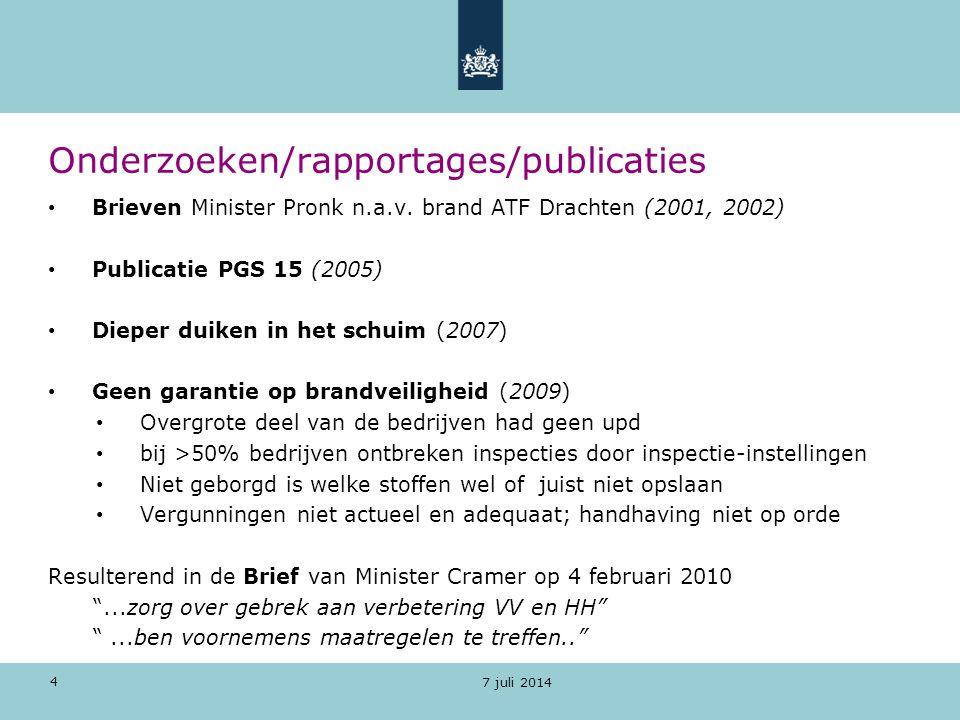 Onderzoeken/rapportages/publicaties