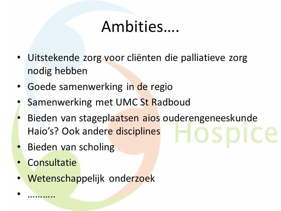 Ambities…. Uitstekende zorg voor cliënten die palliatieve zorg nodig hebben. Goede samenwerking in de regio.