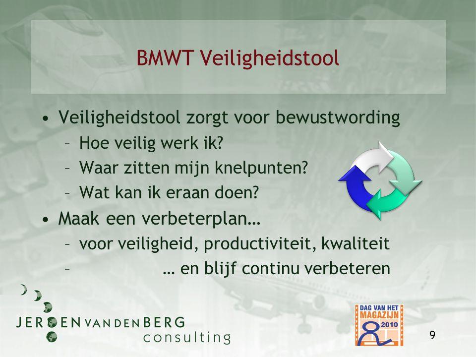 BMWT Veiligheidstool Veiligheidstool zorgt voor bewustwording