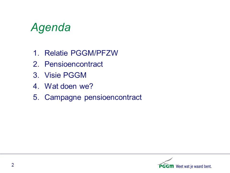 Agenda Relatie PGGM/PFZW Pensioencontract Visie PGGM Wat doen we