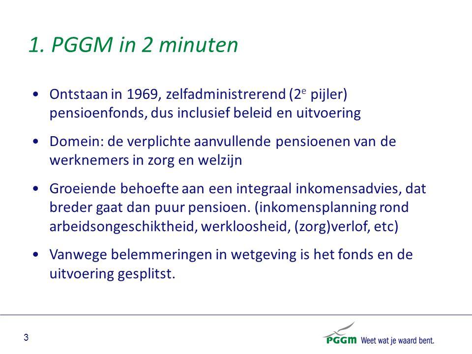 1. PGGM in 2 minuten Ontstaan in 1969, zelfadministrerend (2e pijler) pensioenfonds, dus inclusief beleid en uitvoering.