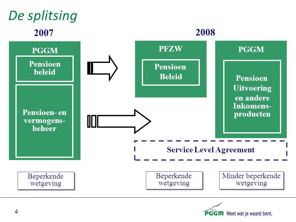 De splitsing 2007 2008 PFZW PGGM PGGM Pensioen beleid Pensioen Beleid