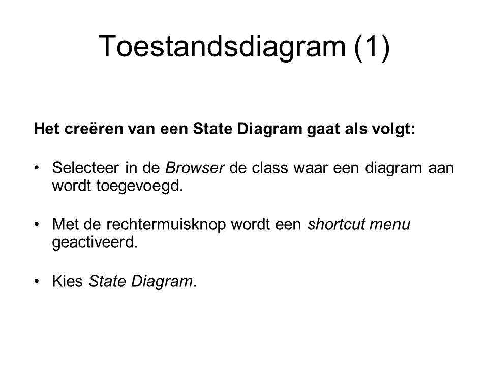 Toestandsdiagram (1) Het creëren van een State Diagram gaat als volgt: