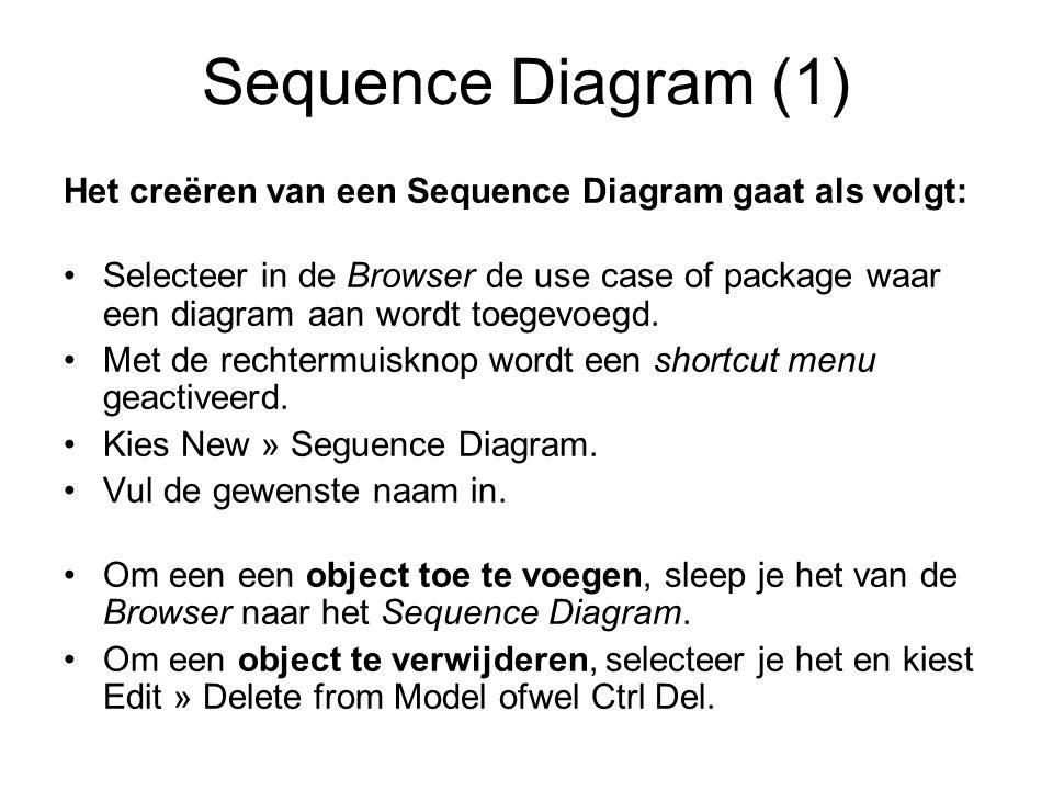 Sequence Diagram (1) Het creëren van een Sequence Diagram gaat als volgt: