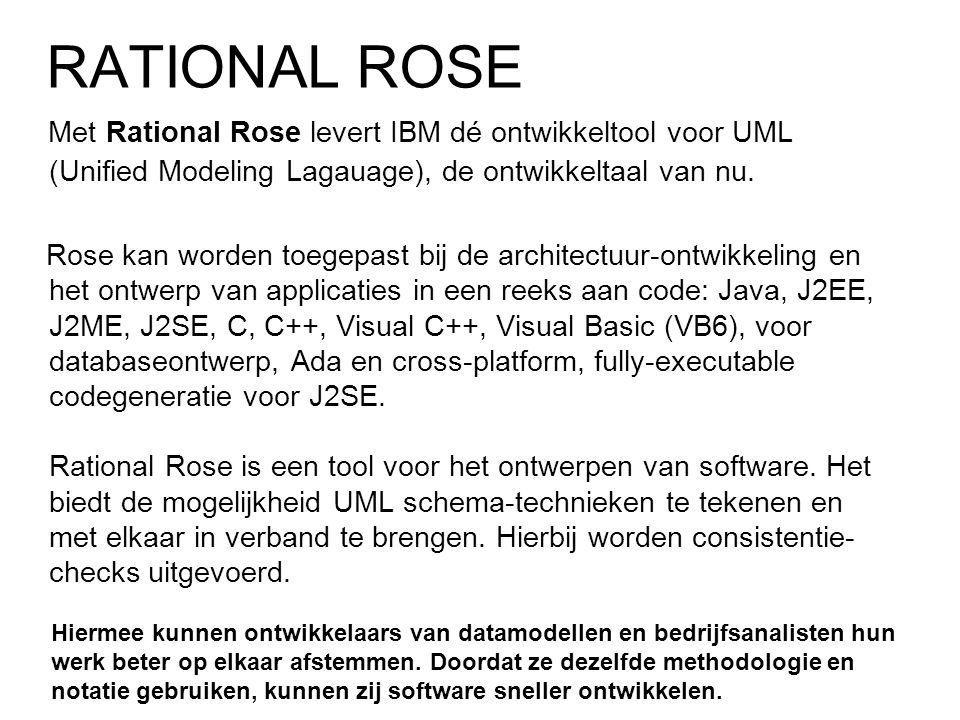 RATIONAL ROSE Met Rational Rose levert IBM dé ontwikkeltool voor UML (Unified Modeling Lagauage), de ontwikkeltaal van nu.