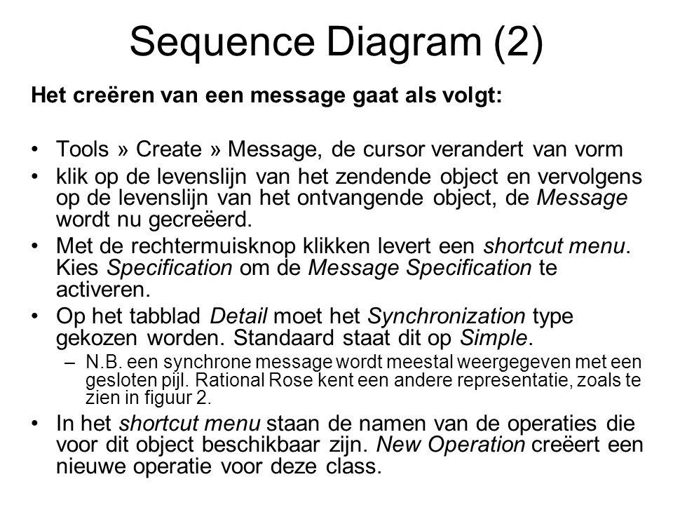 Sequence Diagram (2) Het creëren van een message gaat als volgt: