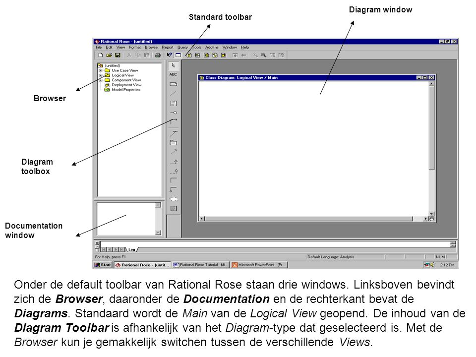 Diagram window Standard toolbar. Browser. Diagram. toolbox. Documentation. window.