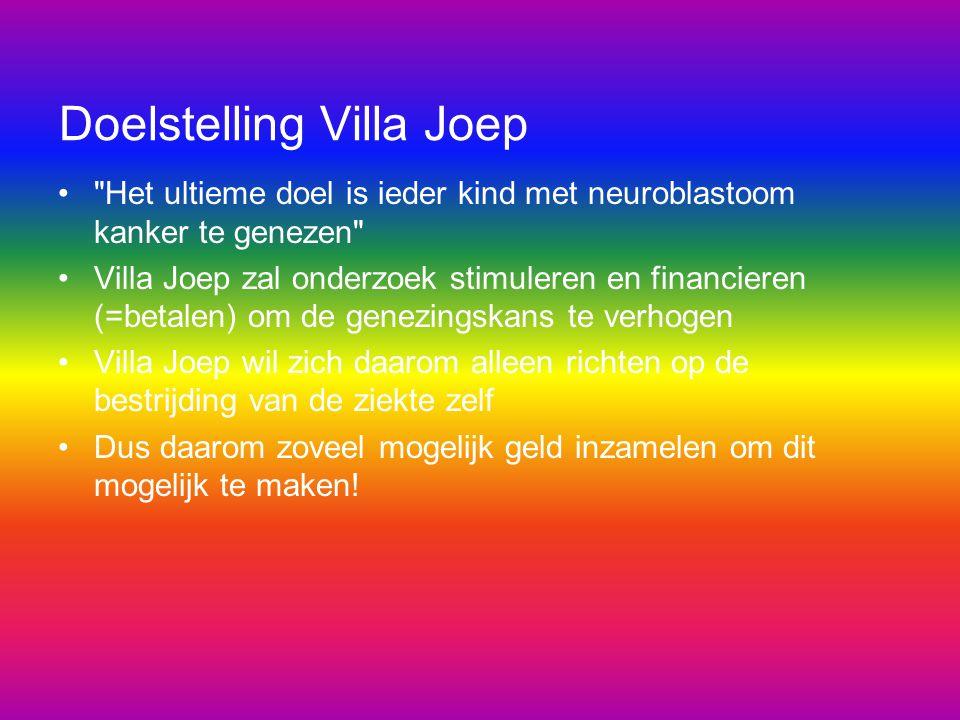 Doelstelling Villa Joep