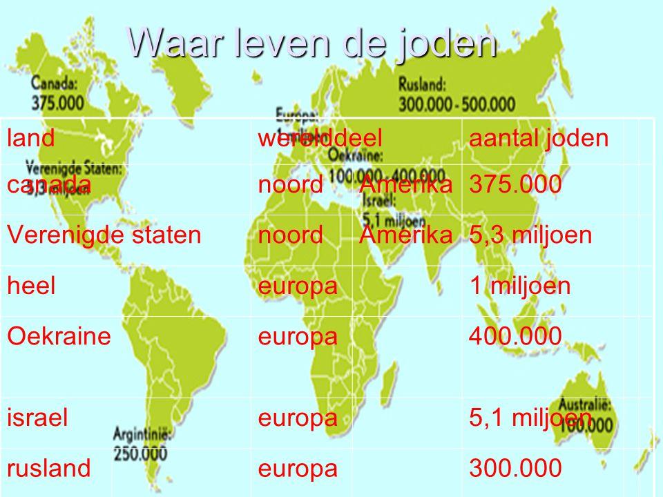 Waar leven de joden land werelddeel aantal joden canada noord Amerika