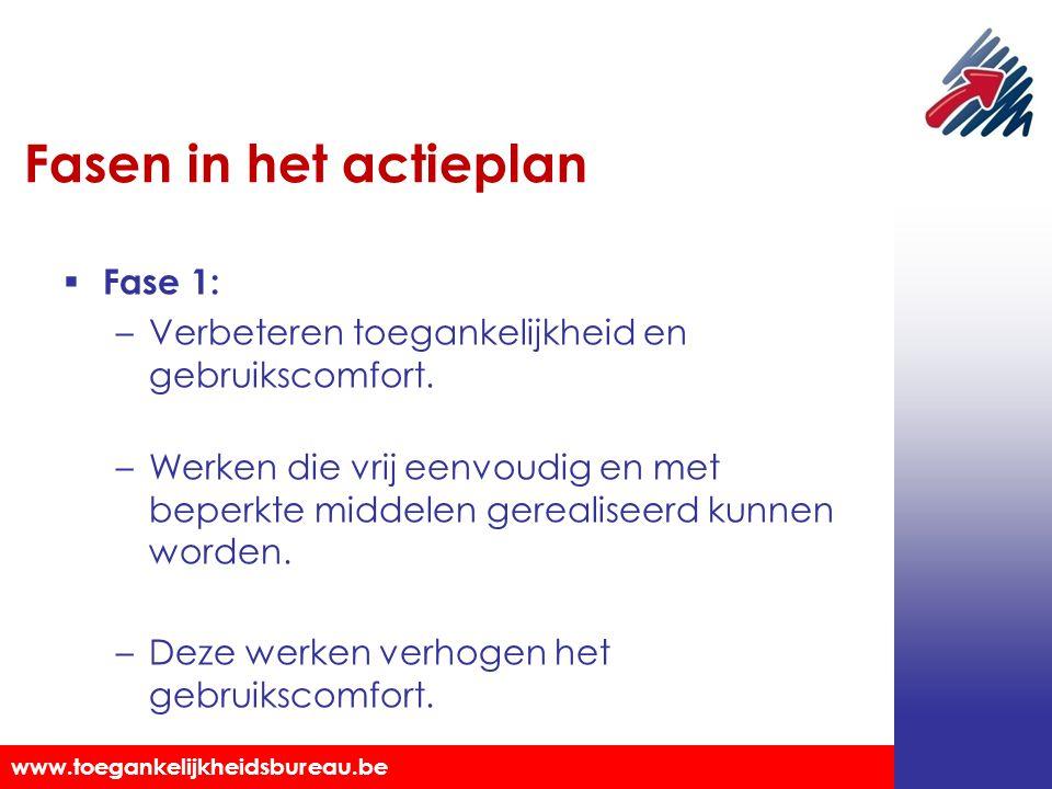 Fasen in het actieplan Fase 1: