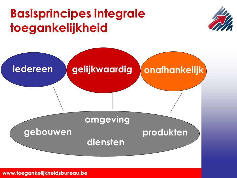 Basisprincipes integrale toegankelijkheid