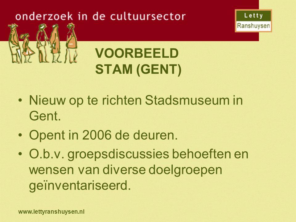 Nieuw op te richten Stadsmuseum in Gent. Opent in 2006 de deuren.