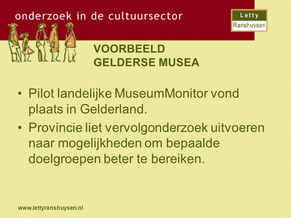 VOORBEELD GELDERSE MUSEA